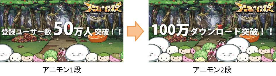 アニモン50万DLから100万DLへ